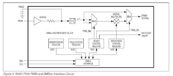 所以,max17105共有三种调光模式,分别是pwm,smbus,dpst.